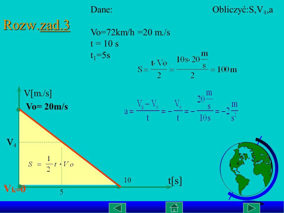 t[s] Rozw.zad.3 V[m./s] v4 10 Vk=0 5 Dane: Obliczyć:S,V4,a